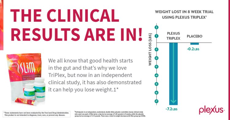 triplex-clinical-studies-plexus-slim-low-carb